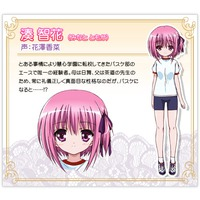 Image of Tomoka Minato