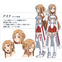 Asuna Yuuki